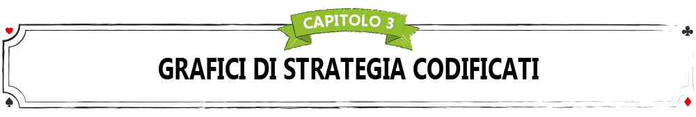 CAPITOLO-3-GRAFICI-DI-STRATEGIA-CODIFICATI